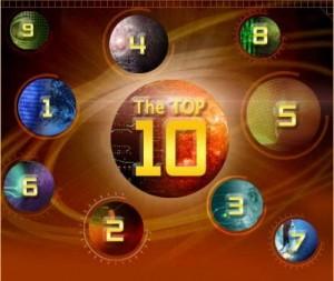 Топ-10 лучших рекламных роликов