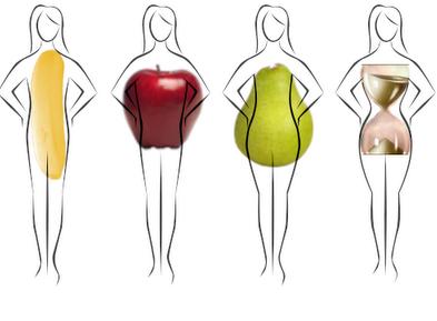 Формы тела: достоинства и недостатки