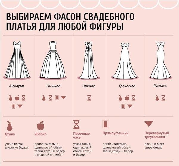 Свадебное платье по типу фигуры схема
